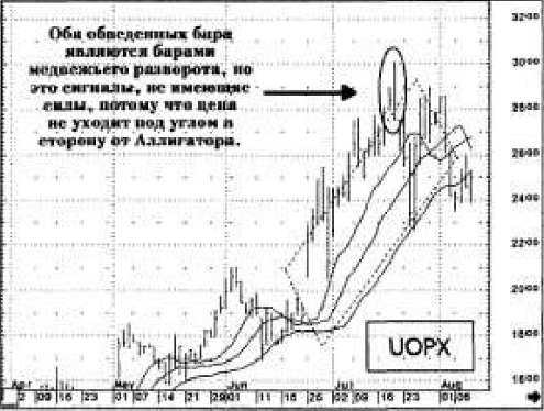 нефть на форекс4ю