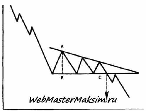 Модель неопределенности - форекс треугольник