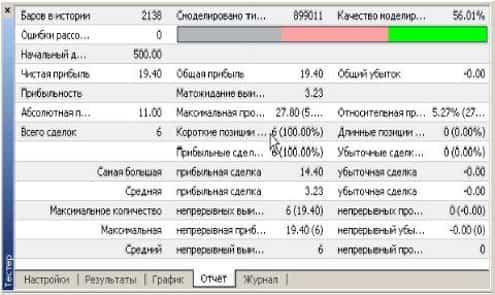 Советник форекс хакер форекс фьючерсы акции курсы валют погода доллар евро