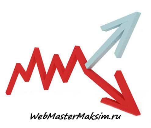 Подбор ключевых поисковых слов - запросов в Яндекс - Google - Рамблер - Мегаиндекс и LiveInternet.