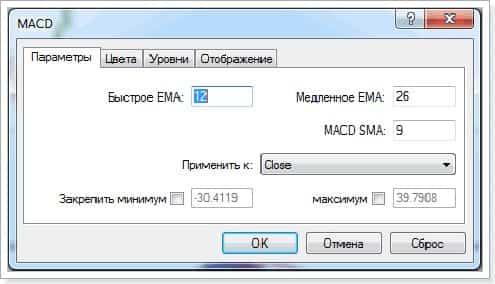 Окно настроек индикатора macd