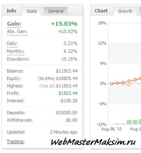 Forex4you или трейдфорт сервера forex club mt4