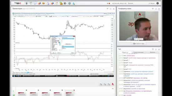 CCI (Commodity Channel Index) индикатор индекс товарного канала Форекс — описание, скачать