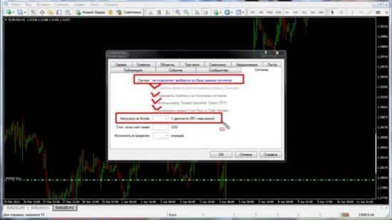 Это что-то новенькое! Торговые сигналы форекс в MetaTrader — пассивная прибыль