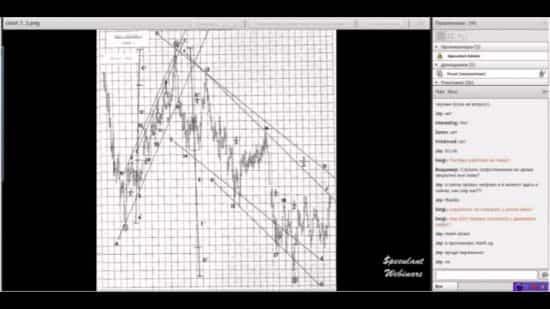Ричард Вайкофф — его подход к торговле и книга Д.Хатсон. Метод Вайкоффа