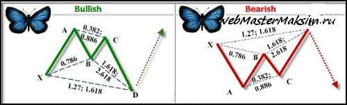 Бабочки Гартли