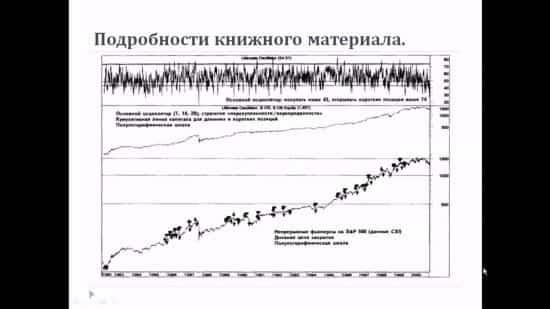 Энциклопедия технических индикаторов рынка Роберт Колби! Лучшие 200 плюс индикаторов!