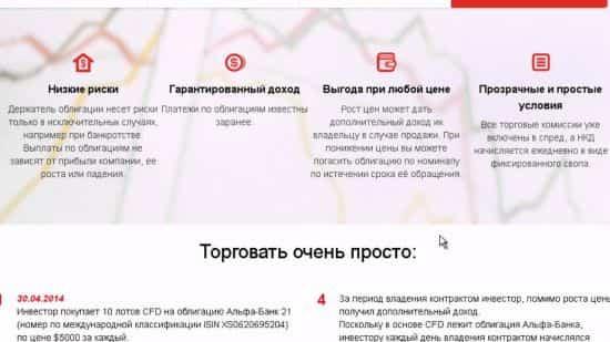 CFD контракты  нa разницу инвестиции в облигации России от Альфа Форекс