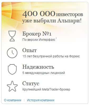 брокер Tradeallcrypto