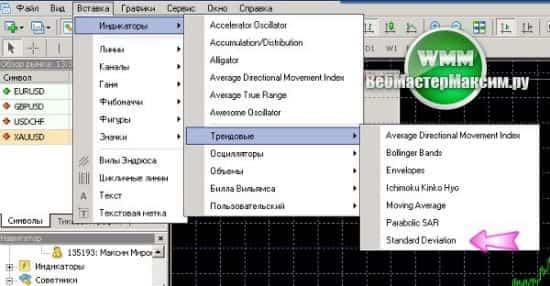 Standard Deviation в МетаТрейдере 4