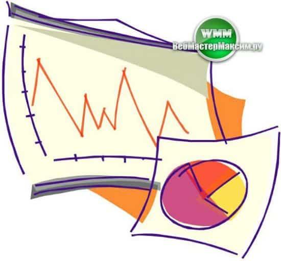 Индикатор Standard deviation, который внимательно следит за трендом