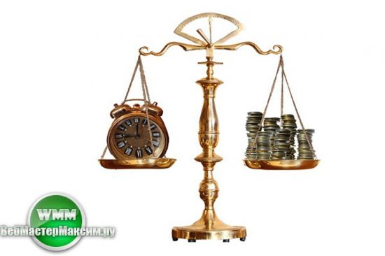 Какой вес валютных пар на Форекс