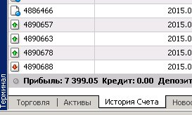 Копир форекс forex trend o meter