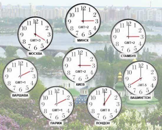 GMT offset важная настройка для советников