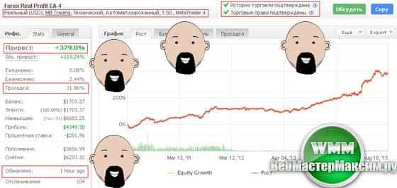 forex-real-profit-ea-obzor-sovetnika-foreks