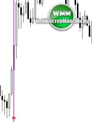 forex индикатор k super linii скачать