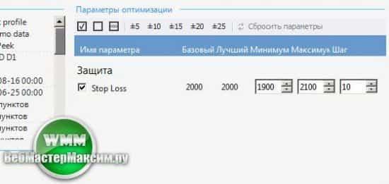 forex strategy builder инструкция на русском