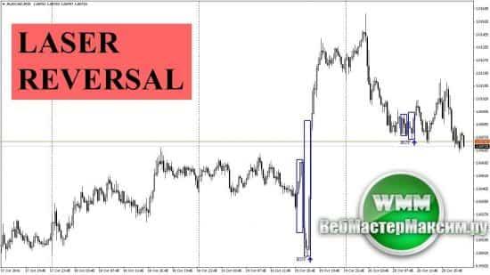 Индикатор Laser Reversal. Тут его можно скачать бесплатно