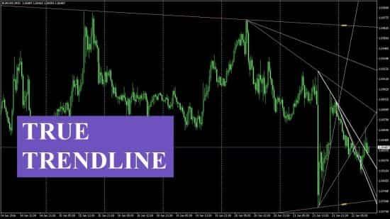 Индикатор True Trendline. Описание того как пользоваться и возможность скачать