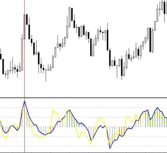 sell-signal-ot-cci