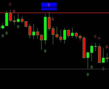 signal-na-sell-