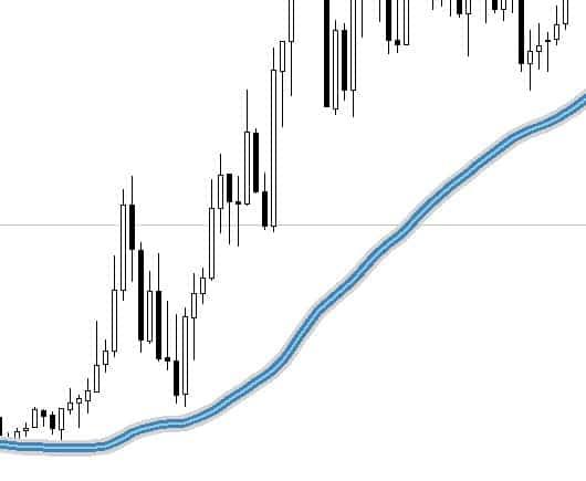 trend-focus-signal-2