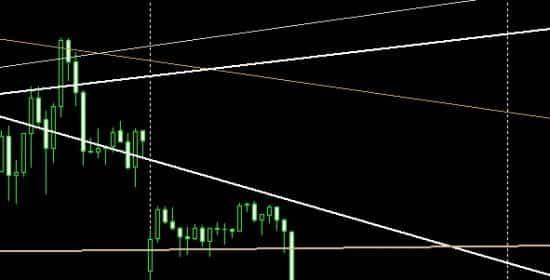 trend-line-obiyasnenie-2