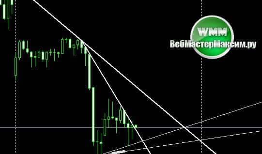trendline-1