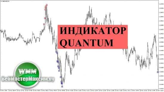 Индикатор Quantum немного о стратегии и советнике