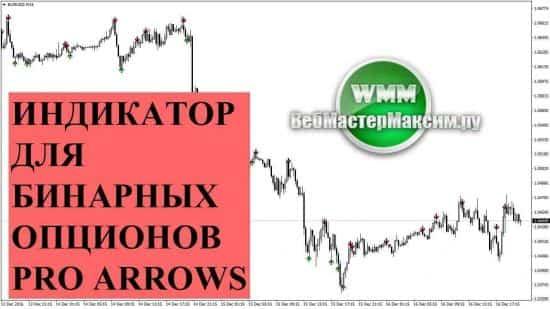 Индикатор для бинарных опционов Pro Arrows. НЕ перерисовывает!!!