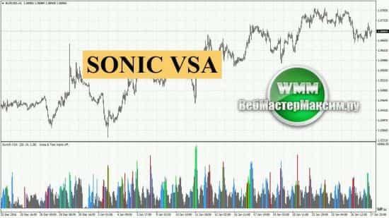 Индикатор SonicR VSA описание