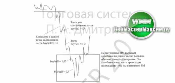 Павел Дмитриев Снайпер 3 1 6