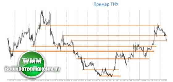 Павел Дмитриев Снайпер 3 1 7