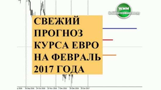 Свежий прогноз курса евро на февраль 2017 года