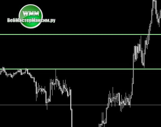 Прогноз курса доллара на неделю 27.02.2017-05.03.2017
