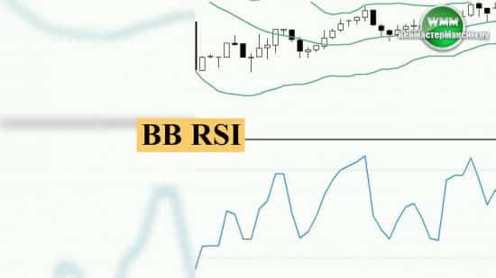 BB Rsi — стратегия для бинаров, на которой можно нажить седой волос новичка
