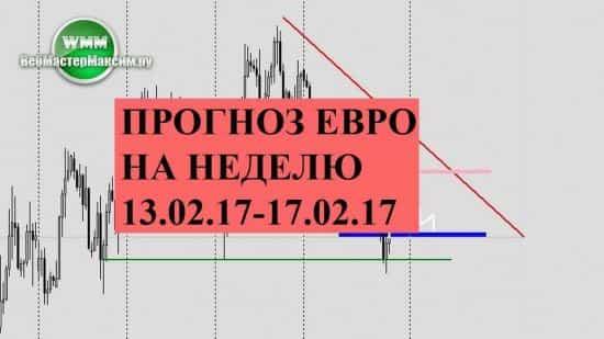 Прогноз евро на неделю 13.02.2017-17.02.2017