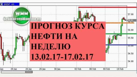 Прогноз курса нефти на неделю 13.02.2017-17.02.2017