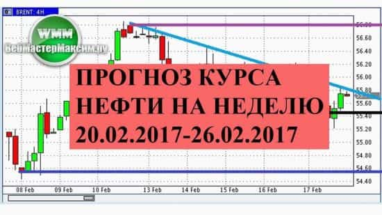 Прогноз курса нефти на неделю 20.02.2017-26.02.2017