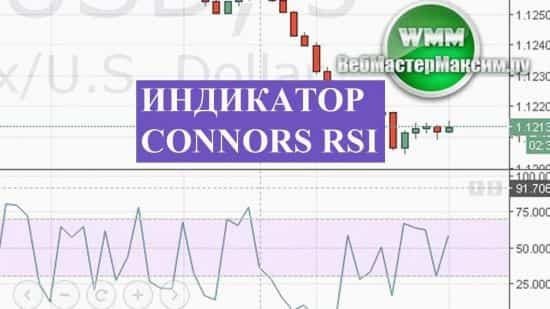 Индикатор Connors Rsi