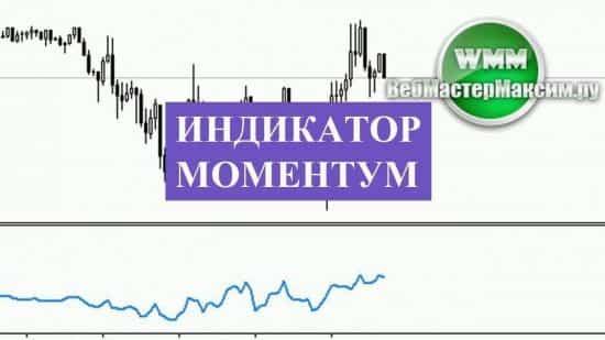 Индикатор Momentum