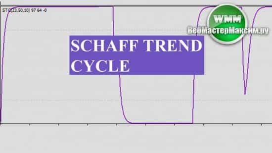 Индикатор schaff trend cycle для форекс и не только