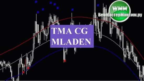 Индикатор Tma Cg Mladen. Мой отзыв и рекомендации