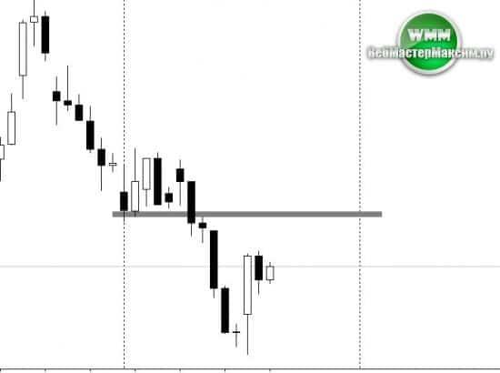 dollar prognoz