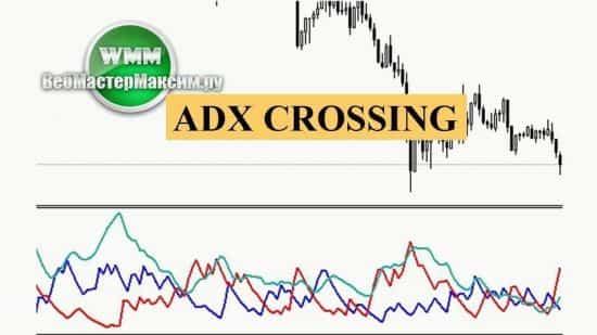 Индикатор ADX crossing