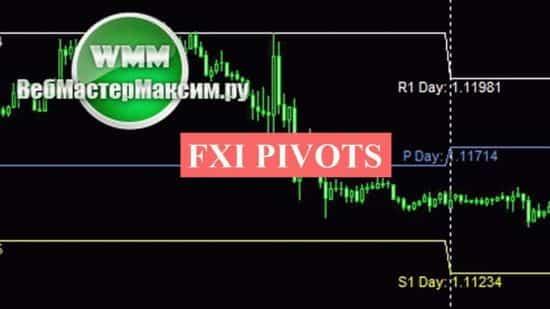 Индикатор FXI pivots