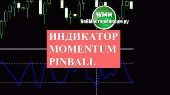 Индикатор Momentum Pinball и стратегия