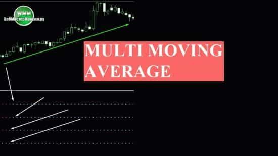 Multi Moving Average — индикатор трендовый, хорош, как фильтр
