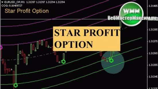 Стратегия Star Profit Option. Недоразумение или что-то толковое?