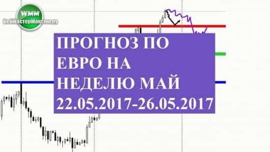 Прогноз по евро на неделю май 22.05.2017-26.05.2017